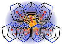 Lithium-Borsilicid-Struktur