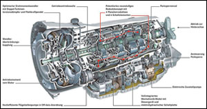 Daimler-9G-Tronic