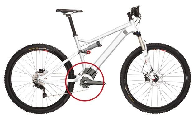 Brose-e-bike-studie-620