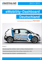 eMobility-Dashboard-Cover-NL