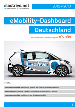 eMobility-Dashboard-Cover