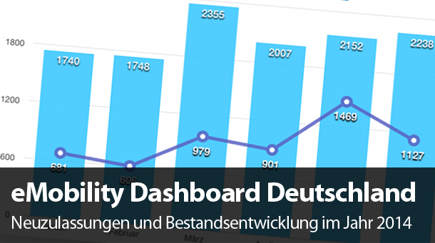 eMobility-Dashboard-Header