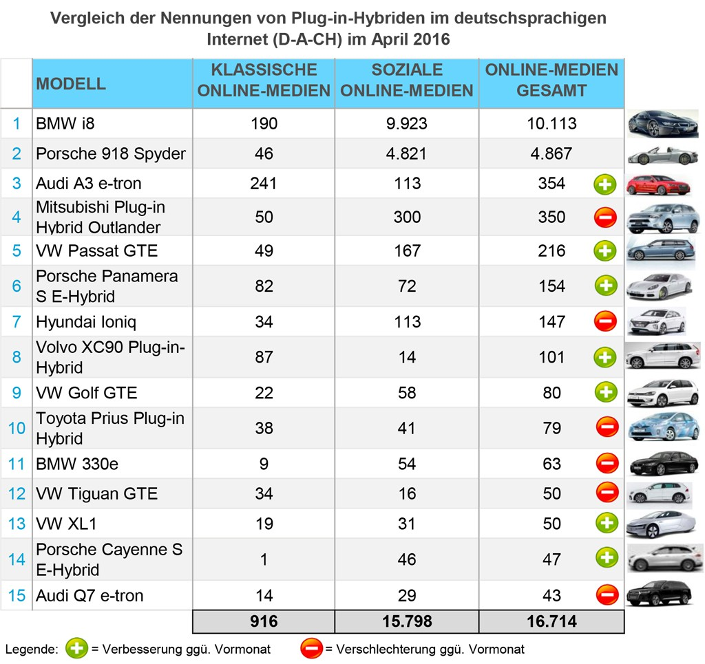 eMobility-Buzz-April-2016-Plugin