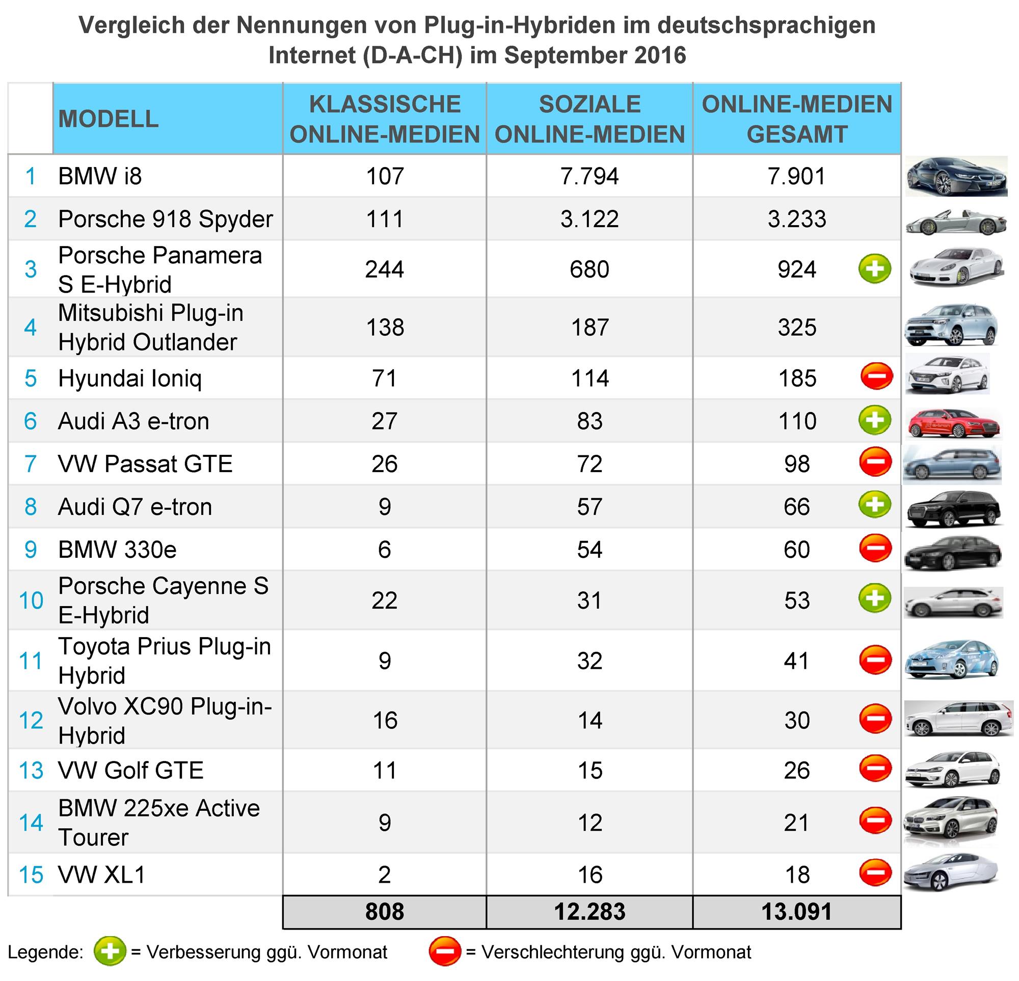 eMobility-Buzz-September-2016-Plugin