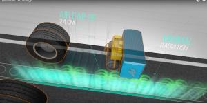 electroad-induktives-laden