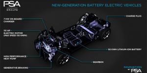 psa-elektroauto-plattform-symbolbild