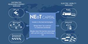 neot-capital-investmentgesellschaft