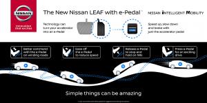 nissan-leaf-2017-e-pedal