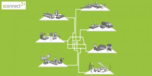 3connect-ikt-em-iii-projekt