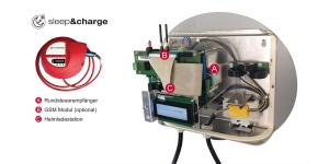 protoscar-ladestation-sleep-and-charge-evs-30