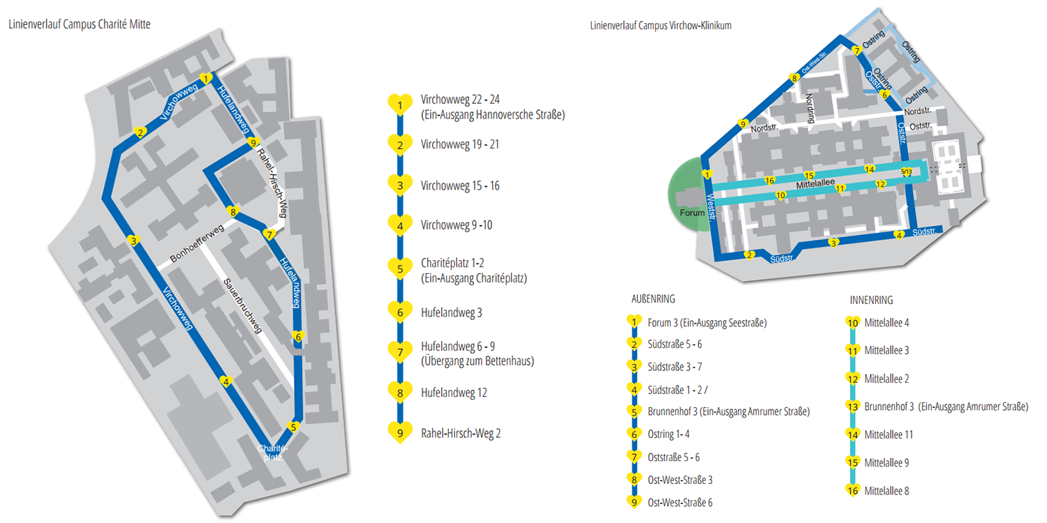 bvg-charite-berlin-stimulate-route