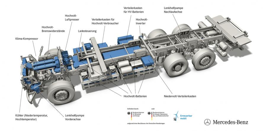 daimler-mercedes-benz-eactros-e-lkw-electric-truck-2018-25