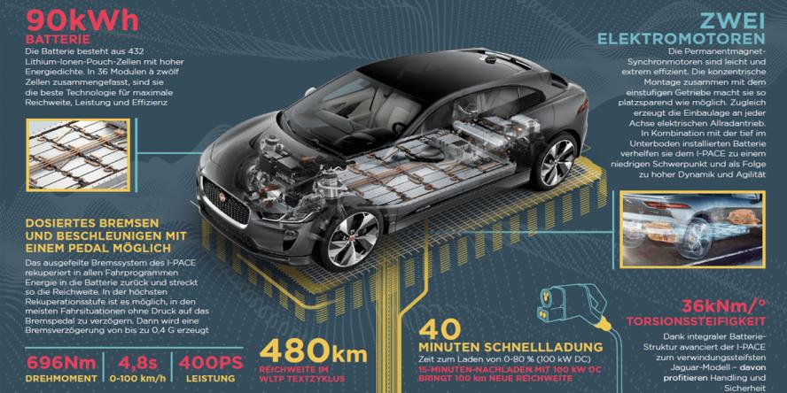 jaguar-i-pace-2018-elektroauto-electric-car-15