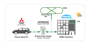 mitsubishi-hitachi-engie-v2g-uk