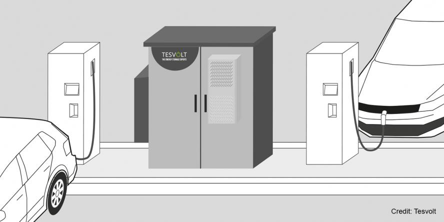 tesvolt-ts-hv-70-outdoor-batteriespeicher-battery-storage-01