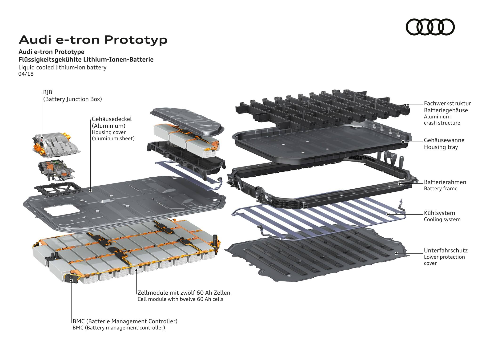 audi-e-tron-prototyp-technische-details-batterie