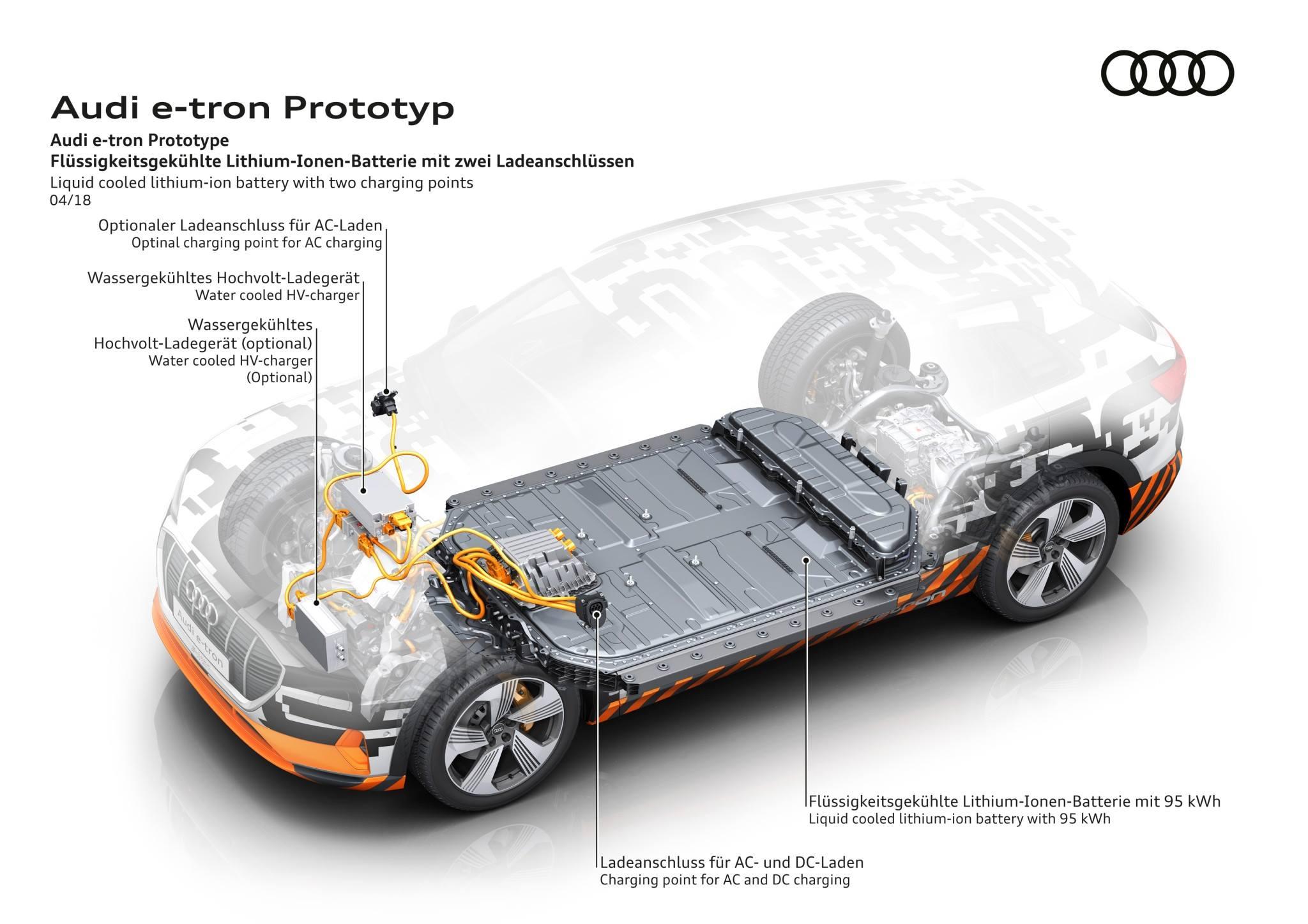 audi-e-tron-prototyp-technische-details