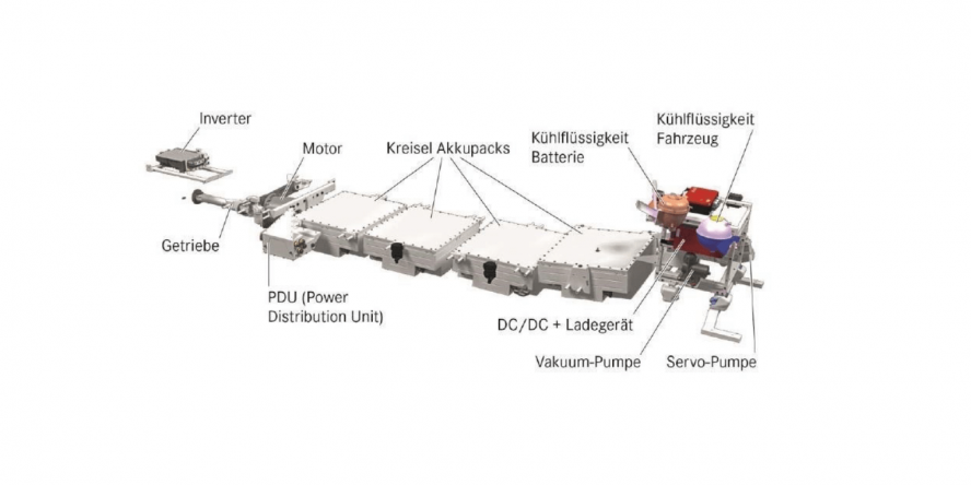 kreisel-electric-rosenbauer-linz-ag-feuerwehr-einsatzfahrzeug-fire-brigade-07