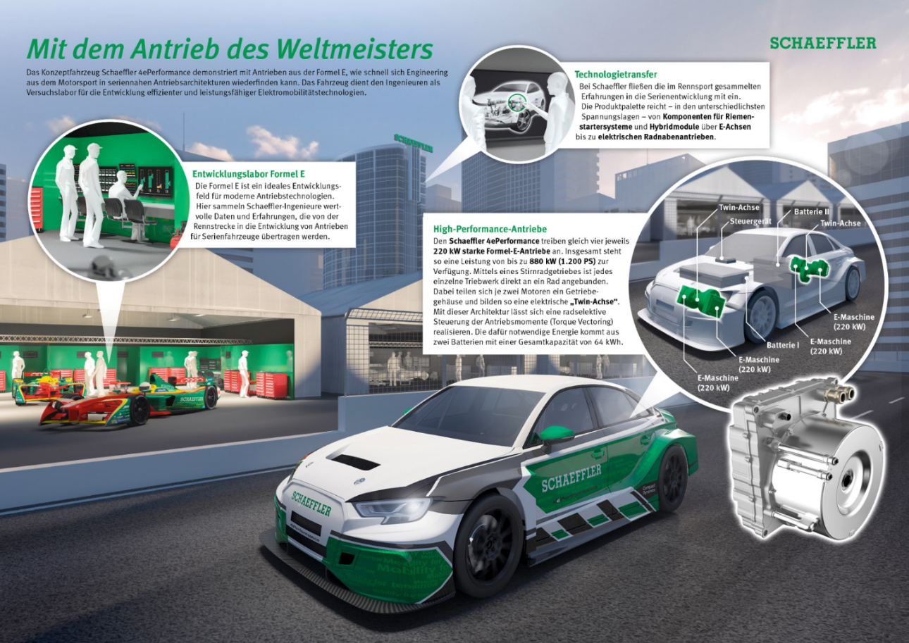 schaeffler-4ePerformance-details-deutsch