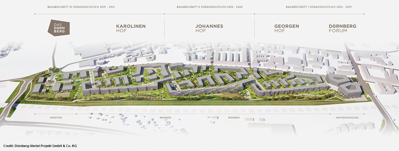 chargeit-regensburg-lastmanagement-projekt-details