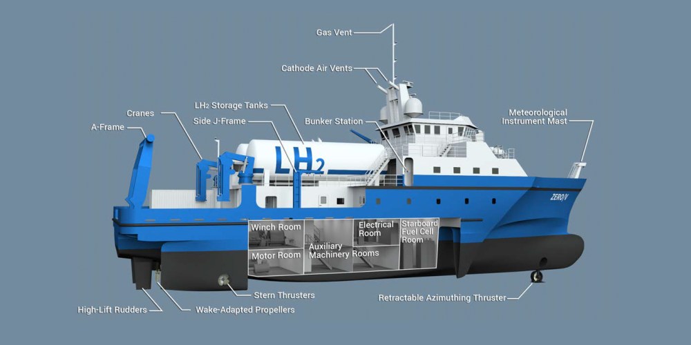 sandia-led-fuel-cell-coastal-research-vessel-brennstoffzellen-schiff-ship-01