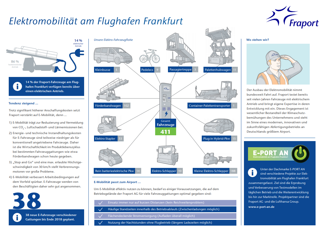 flughafen-frankfurt-fraport-infografik