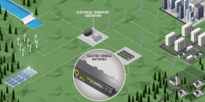 renault-advanced-battery-storage-min