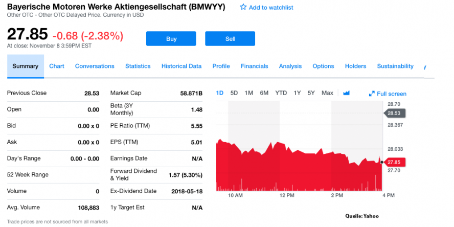 bmw-boerse-stock-market-10-2018