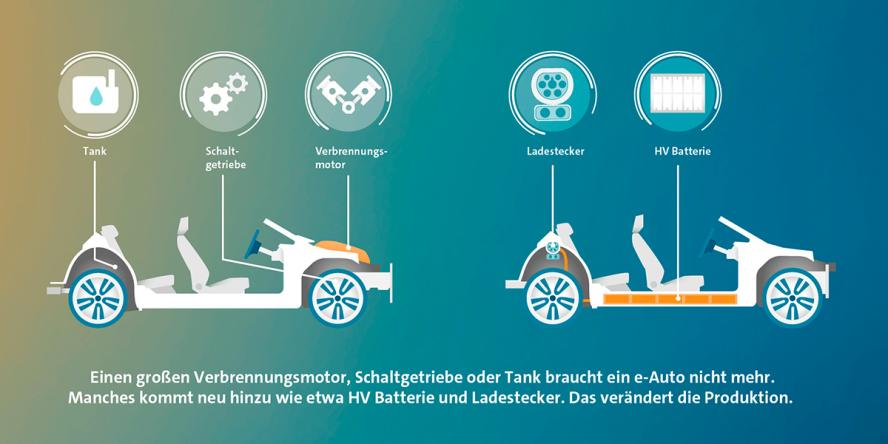 volkswagen-meb-aufbau-de