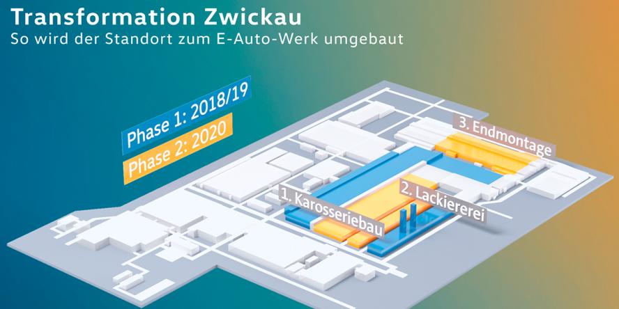 volkswagen-zwickau-transformation-meb-de