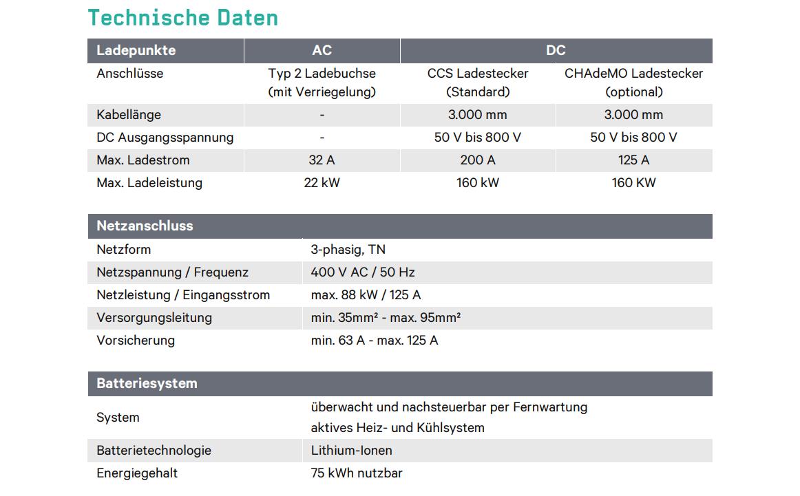 kreisel-electric-chimero-technische-daten