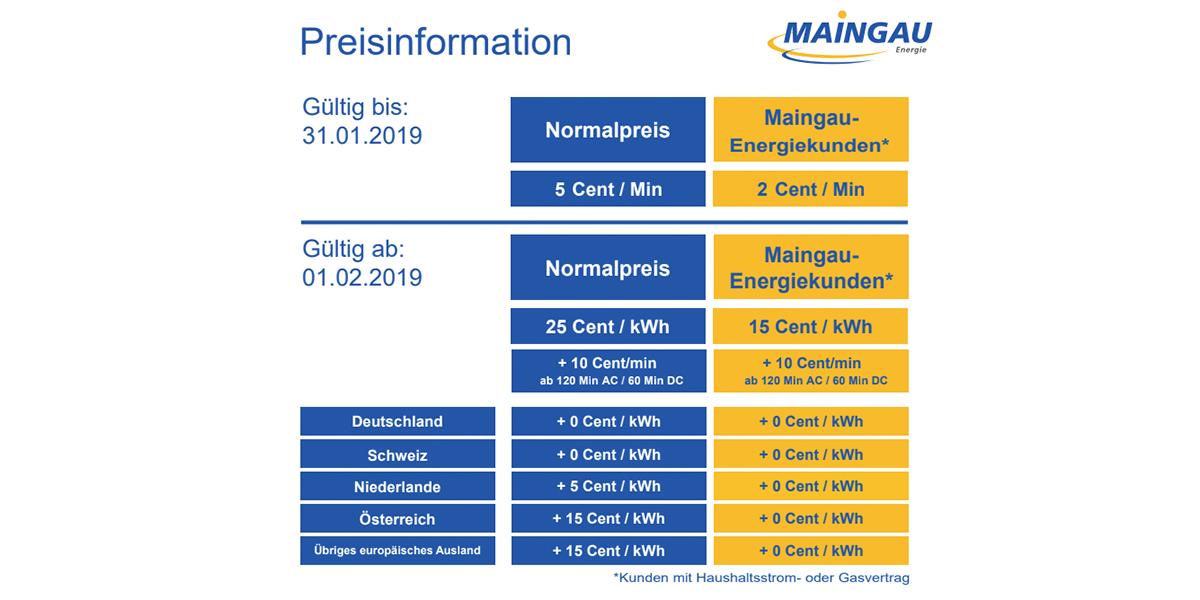 maingau-energie-preisaenderung-tabelle