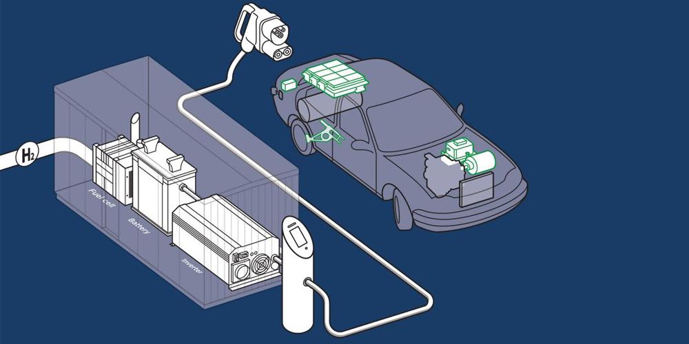 AFC Energy stellt mobile Ladelösung auf BZ-Basis vor