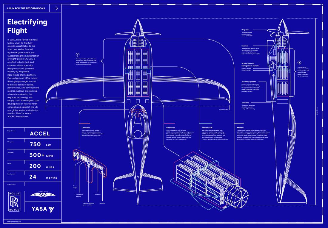 rolls-royce-accel-elektro-flugzeug-electric-airplane-2019-details