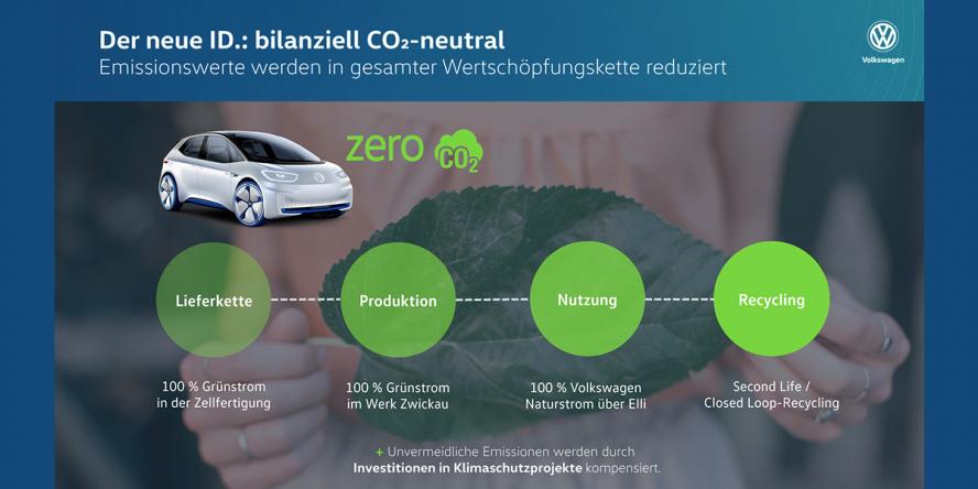 volkswagen-id-co2-neutral-02-2019-de