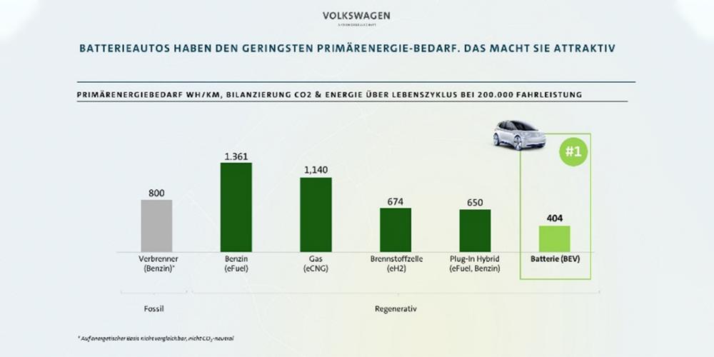 volkswagen-pressekonferenz-maerz-2019
