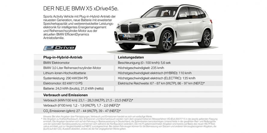 bmw-x5-xdrive45e-phev-2019-06-min