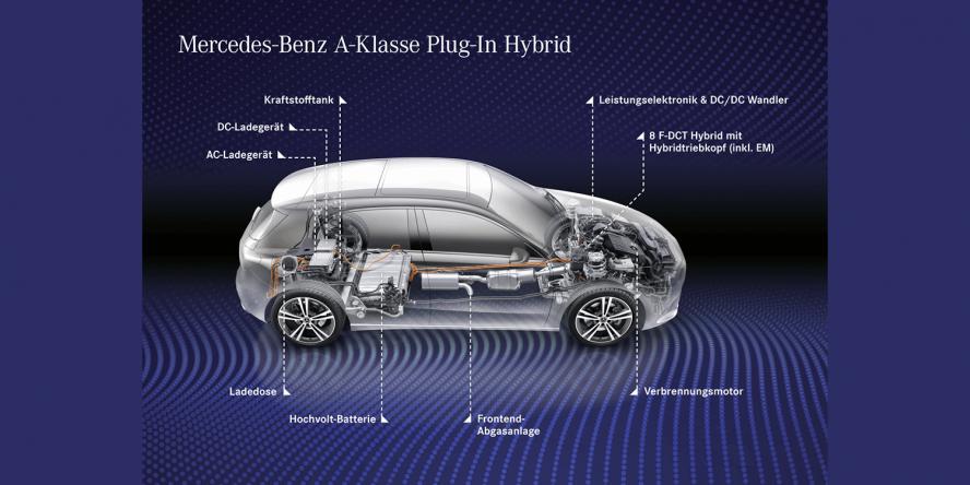 mercedes-benz-a-250-e-phev-technologie-2019-01