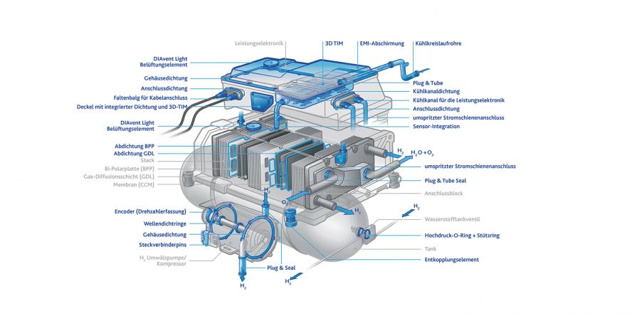 flixbus-freudenberg-sealing-technologies-brennstoffzellensystem-fuel-cell-system-brennstoffzellen-bus-fuel-cell-bus-concept-2019-02-de-min