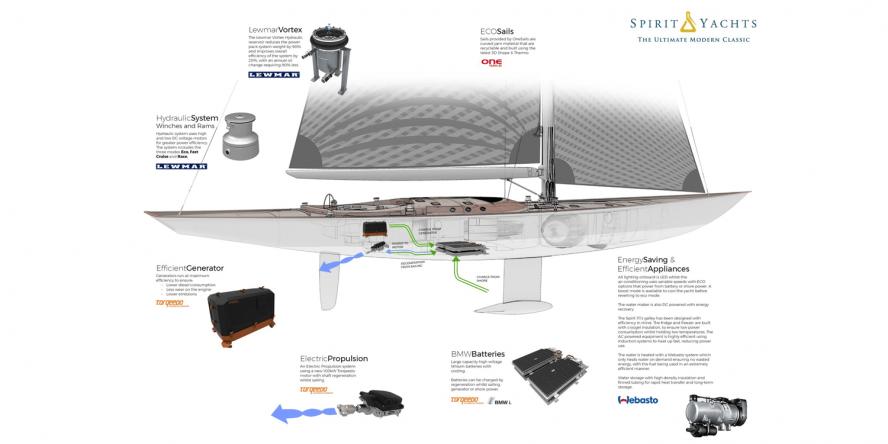 spirit-yachts-spirit-111-e-yacht-electric-yacht-2019-06-min