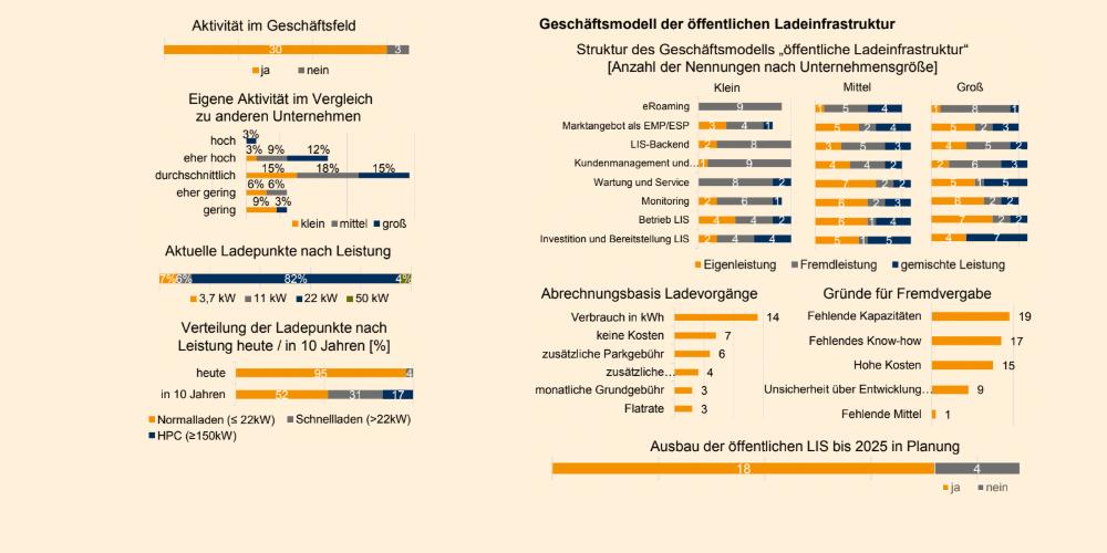 energieversorger-ladeinfrastruktur-2019-min