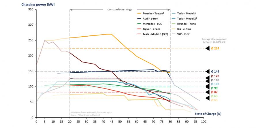 p3-charging-index-2019-02-min