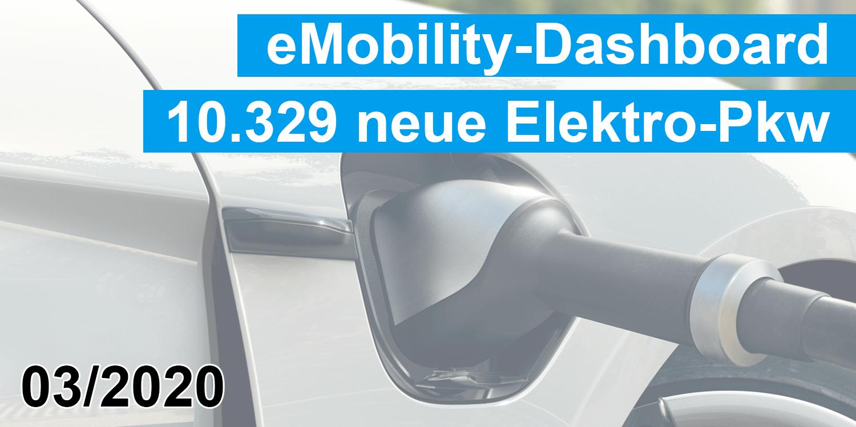 eMobility-Dashboard März: 10.329 reine Elektro-Pkw